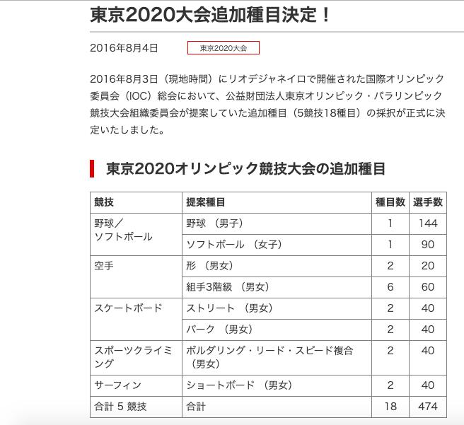 東京オリンピックホームページより追加種目一覧