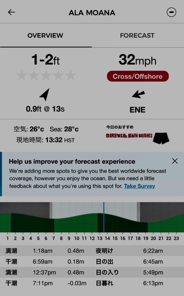 アプリ「msw」のアラモアナの海の様子の画面ショット
